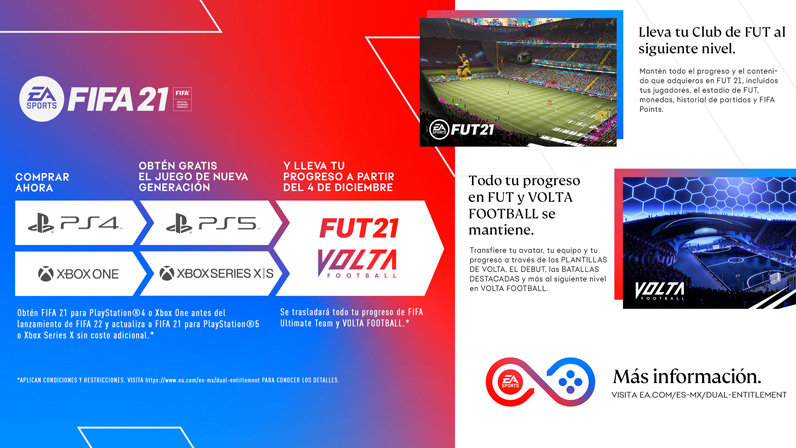 Zmart.cl - FIFA